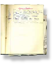 Saints & Sinners Expenditure Ledger.  Ray Thomas Moody Blues